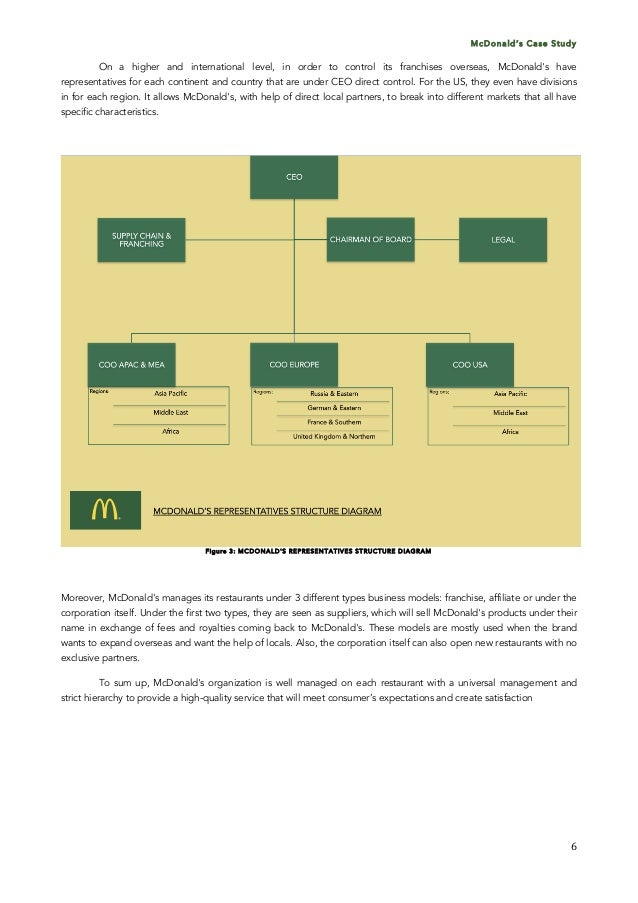 mcdonalds case study Mcdonalds this case study mcdonalds and other 63,000+ term papers, college essay examples and free essays are available now on reviewessayscom autor: reviewessays.