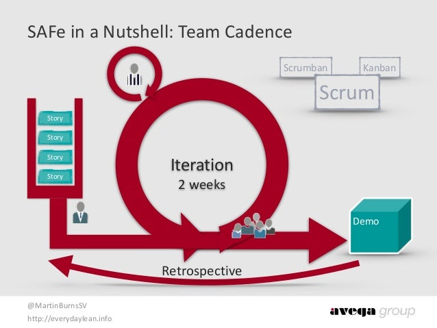 Adaptive Delivery At Scale With The Scaled Agile Framework