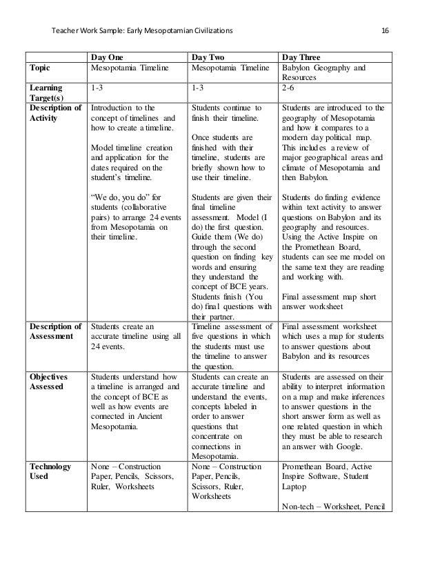 TWS Fetyko Complete – Mesopotamia Worksheets