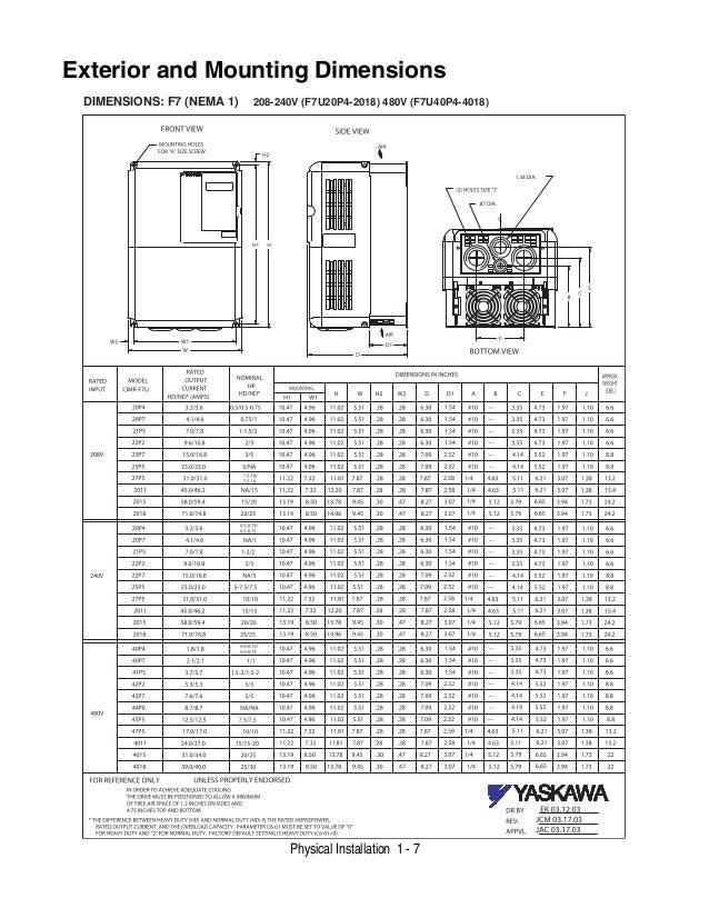 f7 user manual 18 638?cb=1402633689 f7 user manual yaskawa f7 wiring diagram at webbmarketing.co
