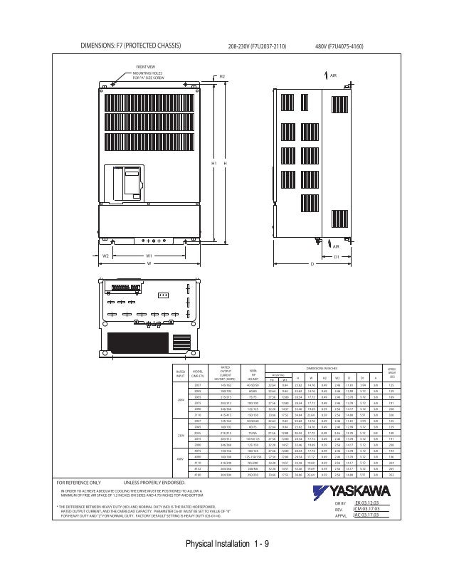 f7 user manual 20 638?cb=1402633689 f7 user manual yaskawa f7 wiring diagram at webbmarketing.co