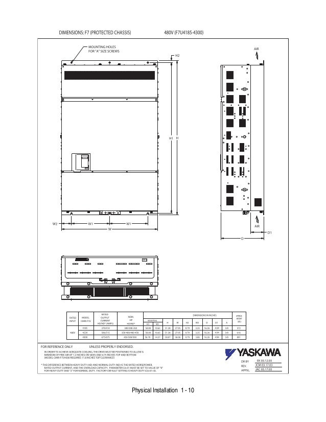 f7 user manual 21 638 yaskawa f7 wiring diagram diagram wiring diagrams for diy car yaskawa g7 wiring diagram at panicattacktreatment.co