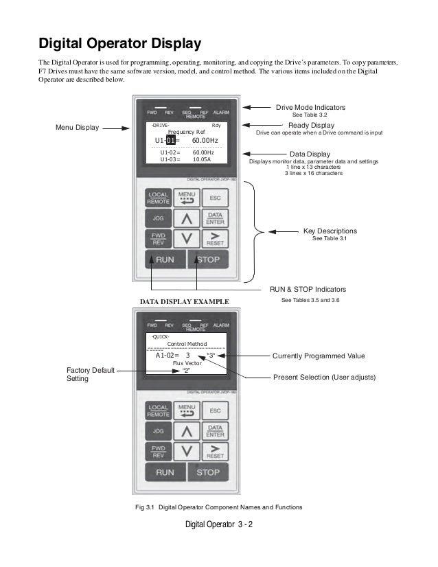 F7 user manual
