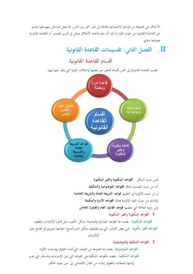 ملخص لكتاب مدخل لدراسة القانون الوضعي Slide 3