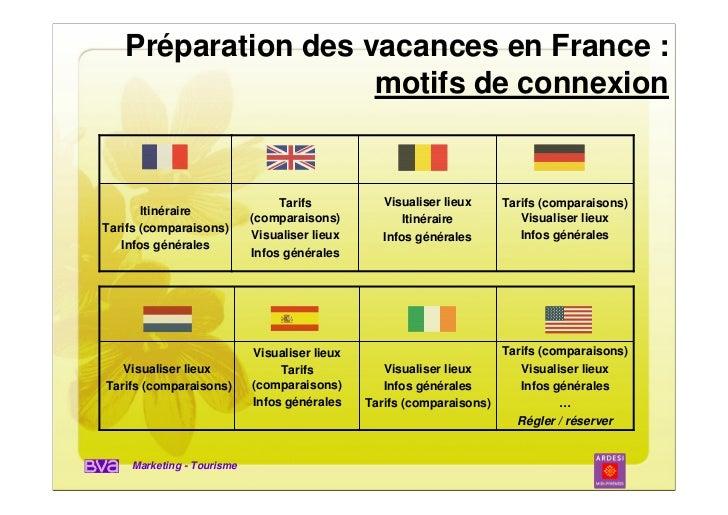 Préparation des vacances en France :                    motifs de connexion                                Tarifs         ...