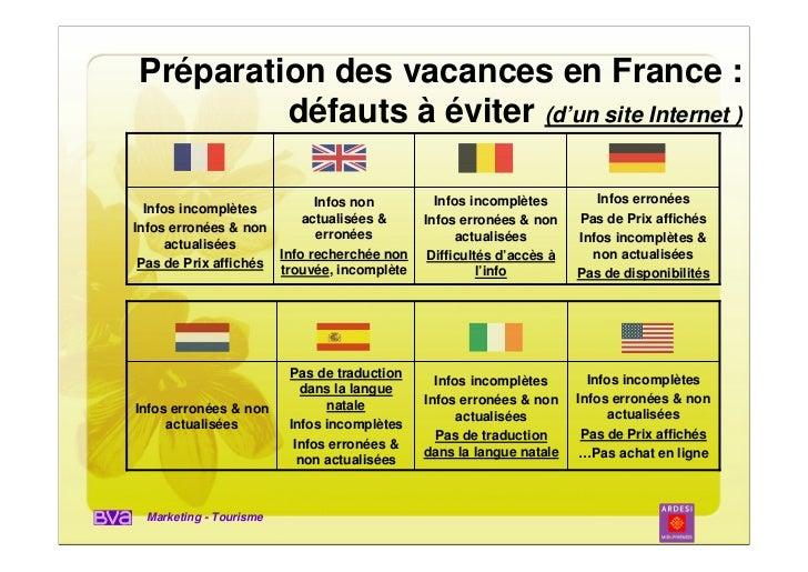 Préparation des vacances en France :         défauts à éviter (d'un site Internet )                            Infos non  ...