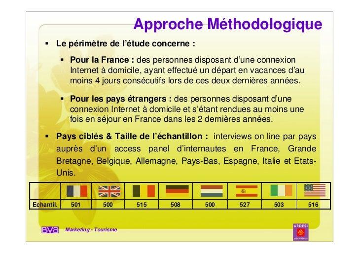 Approche Méthodologique        Le périmètre de l'étude concerne :             Pour la France : des personnes disposant d'u...