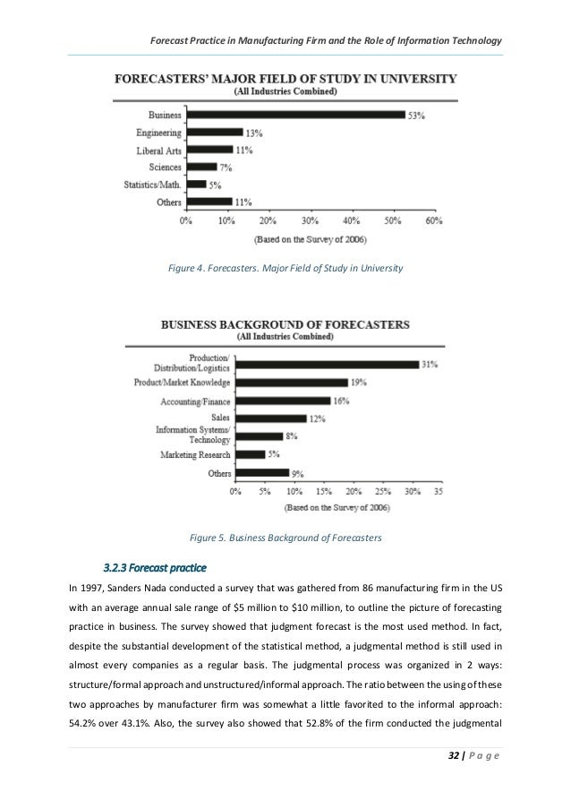 Forecast Practice in Manufacturing Firm and the Role of Information Technology 32 | P a g e Figure 4. Forecasters. Major F...