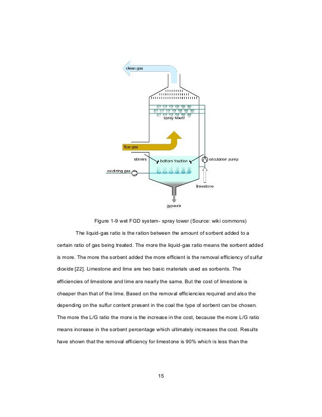 Thesis on water treatment