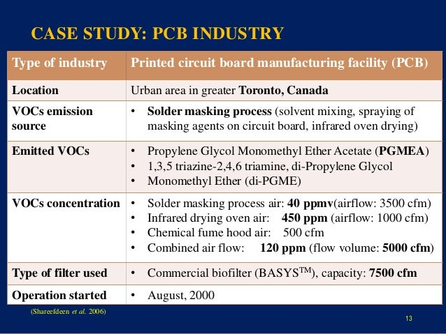 case study type of industry Case study--the shipping industry accounting team introduction five c's model of team member competency task interdependence conflict process.