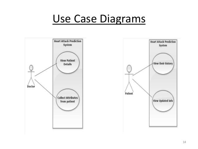 Final ppt use case diagrams 14 ccuart Image collections