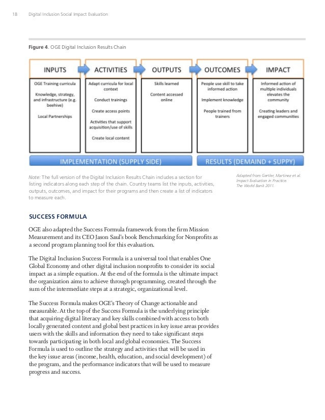 18 Digital Inclusion Social Impact Evaluation Note: The full version of the Digital Inclusion Results Chain includes a sec...