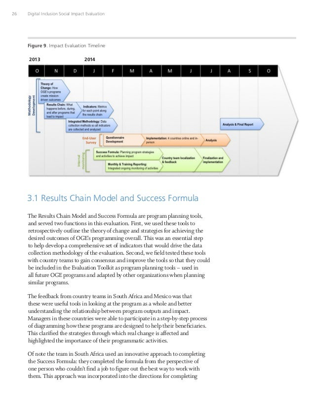26 Digital Inclusion Social Impact Evaluation 3.1 Results Chain Model and Success Formula The Results Chain Model and Succ...
