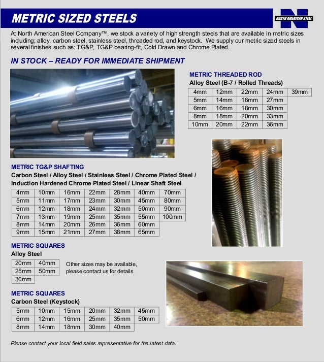 North American Steel Linecard