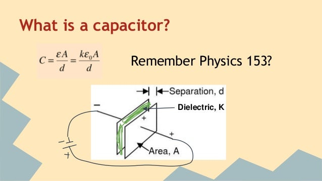 Supercapacitors as an Energy Storage Device