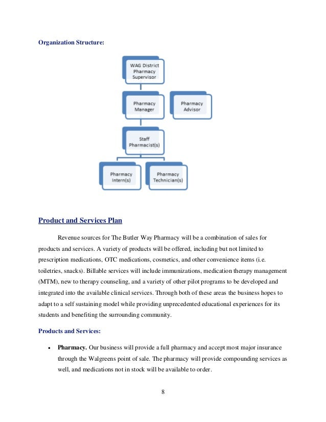 Structure of a small business plan