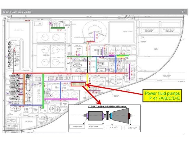 ips e pr 170 process flow diagram advantages of process flow diagram leveraging technology for maintenance excellence
