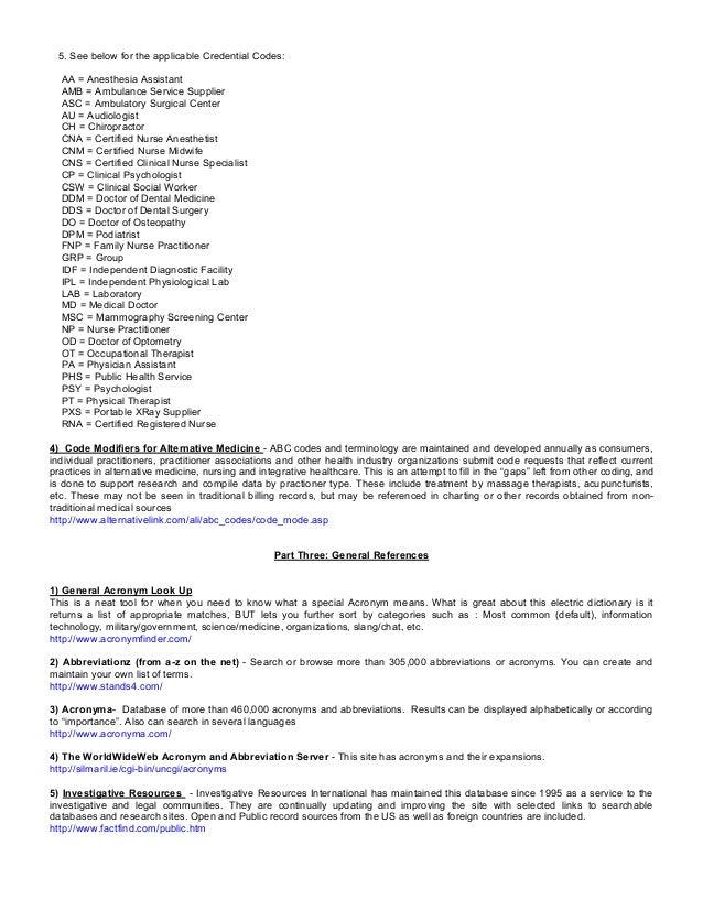 Slang acronyms list