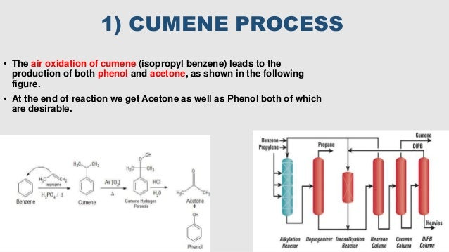 """Industrial production of chemical solvents """"Acetone"""""""