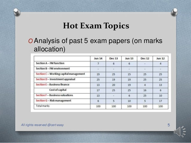Acca Past Papers F9