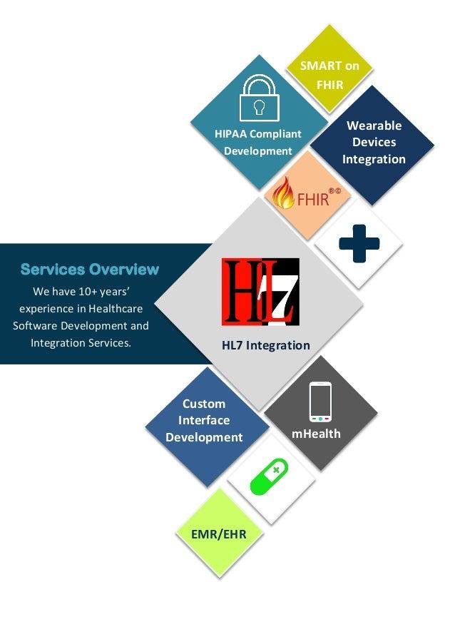 Healthcare Software Development & Integration - Technosoft Solutions Slide 3
