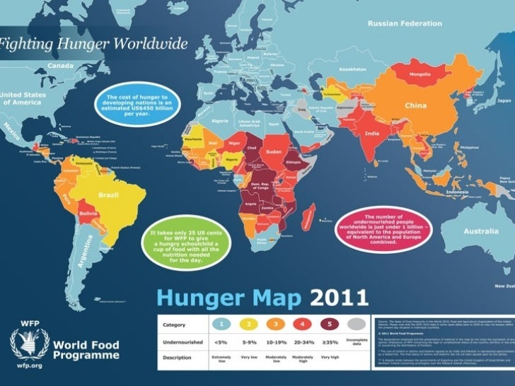 food availability in india
