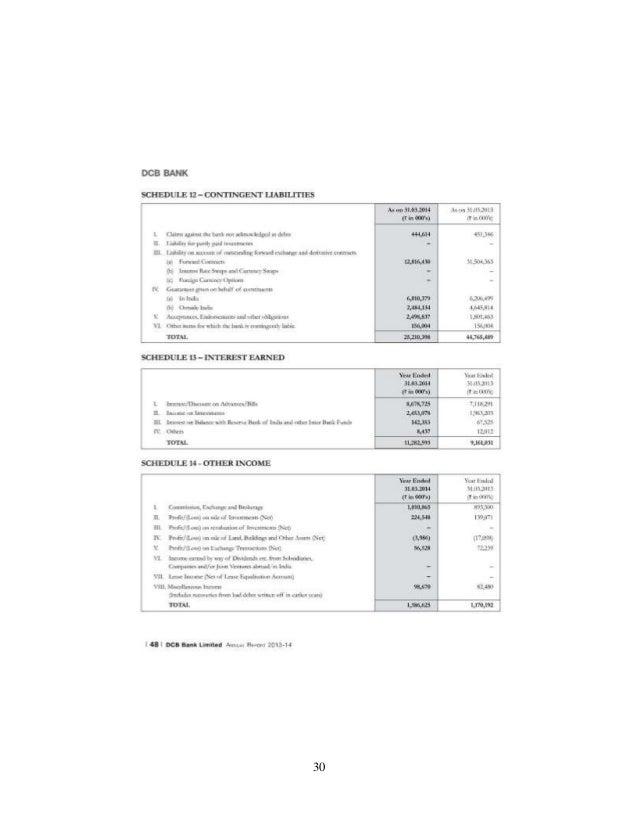 Banking companies financial accounting