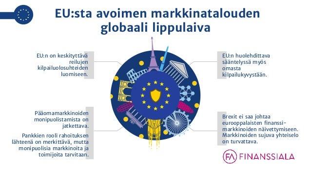 Finanssialan EU-tavoitteet 2019 Slide 3