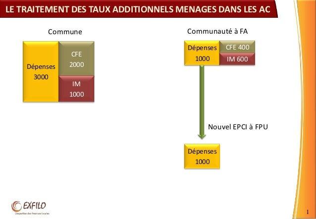 TitreLE TRAITEMENT DES TAUX ADDITIONNELS MENAGES DANS LES AC          Commune                    Communauté à FA          ...
