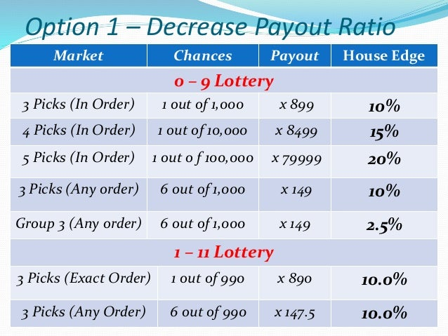 Option 2 - New Market Proposal  Odd – Even Market  Payout = 1.95 vs 1.95 - 2.5% House Edge  1-Pick Market  1 or 2,3,4,...