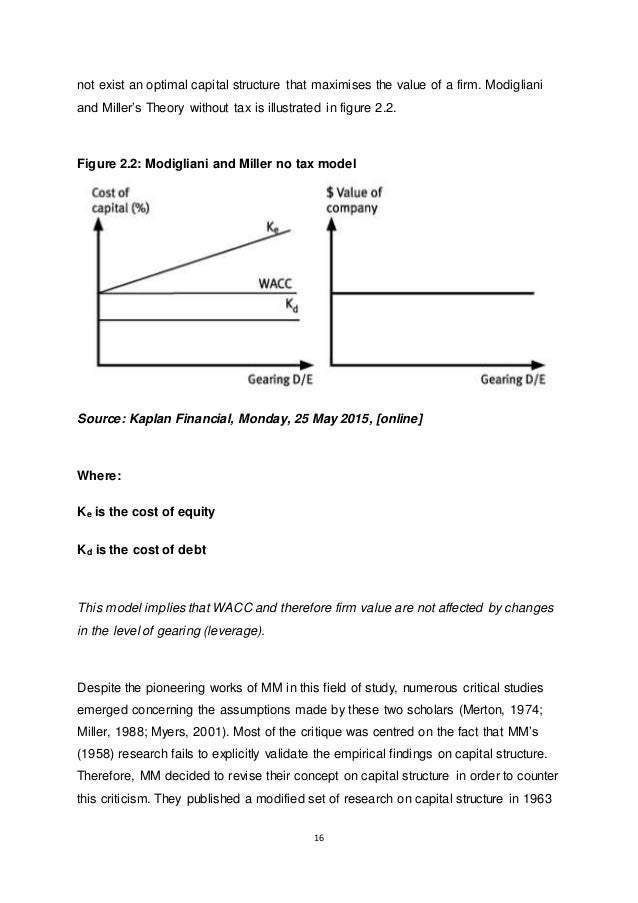 CAPITAL STRUCTURE THESIS EPUB