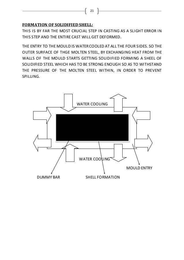21 FORMATION OF SOLIDIFIED SHELL: THIS IS BY FAR THE MOST CRUCIAL STEP IN CASTING AS A SLIGHT ERROR IN THIS STEP AND THE E...
