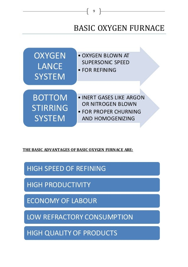9 BASIC OXYGEN FURNACE THE BASIC ADVANTAGES OF BASIC OXYGEN FURNACE ARE: • OXYGEN BLOWN AT SUPERSONIC SPEED • FOR REFINING...