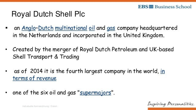 Royal Dutch Shell plc PESTEL & Environment Analysis