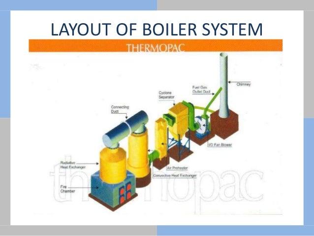 Großartig Wie Funktioniert Ein Boilersystem Ideen - Die Besten ...