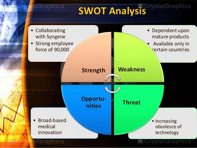 swot analysis of abbott pakistan Swot analysis of abbott laboratories describes the strengths, weaknesses, opportunities and threats for abbott laboratories.