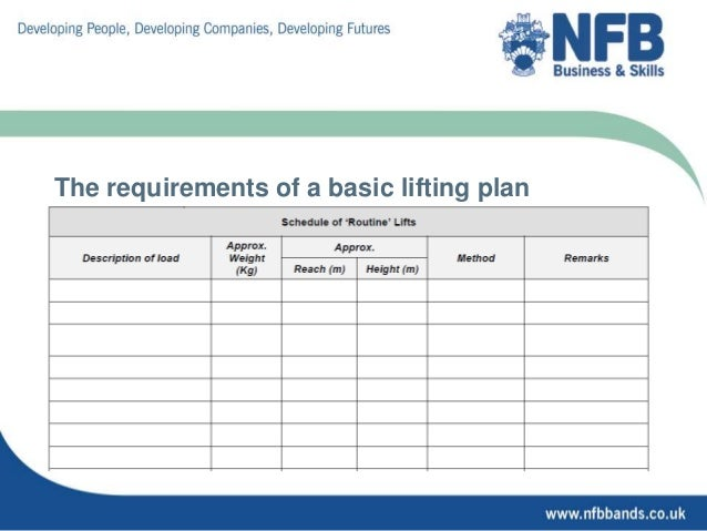 The Requirements Of A Basic Lifting Plan 17