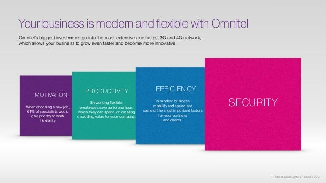MOTIVATION YourbusinessismodernandflexiblewithOmnitel Omnitel's biggest investments go into the most extensive and fastest...
