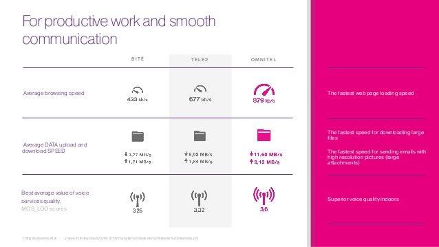 Forproductiveworkandsmooth communication 1 http://matavimai.rrt.lt/ 2 www.rrt.lt/download/20261/2014m%20jrpk%20ataskaita%...