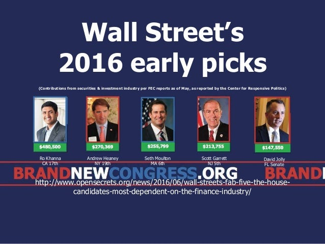 Wall Street's 2016 early picks (Contributions from securities & investment industry per FEC reports as of May, as reported...