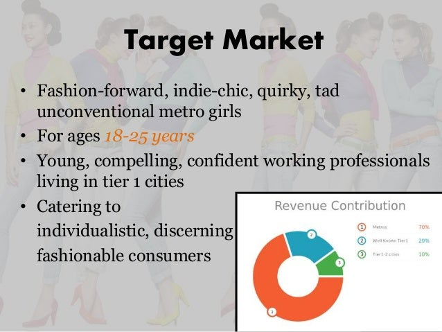 give fashion brand case study Rediscovering the good stuff -a case study itage fashion brands that seem to be at the literature review and case analysis and i give suggestions for.