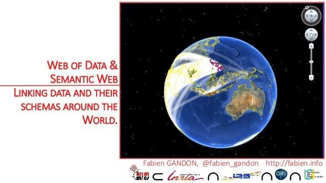 WEB OF DATA & SEMANTIC WEB LINKING DATA AND THEIR SCHEMAS AROUND THE WORLD. Fabien GANDON, @fabien_gandon http://fabien.in...