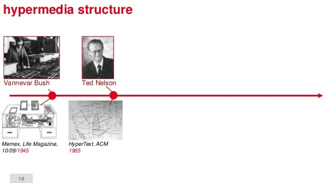 10 hypermedia structure Vannevar Bush Memex, Life Magazine, 10/09/1945 Ted Nelson HyperText, ACM 1965