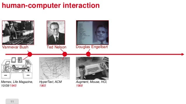 11 human-computer interaction Vannevar Bush Memex, Life Magazine, 10/09/1945 Douglas Engelbart Augment, Mouse, HCI, 1968 T...