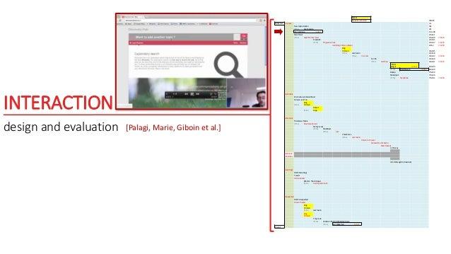 METHODS & CRITERIA  design and evaluation criteria  exploratory search process model [Palagi, Giboin et al. 2017] A. Def...
