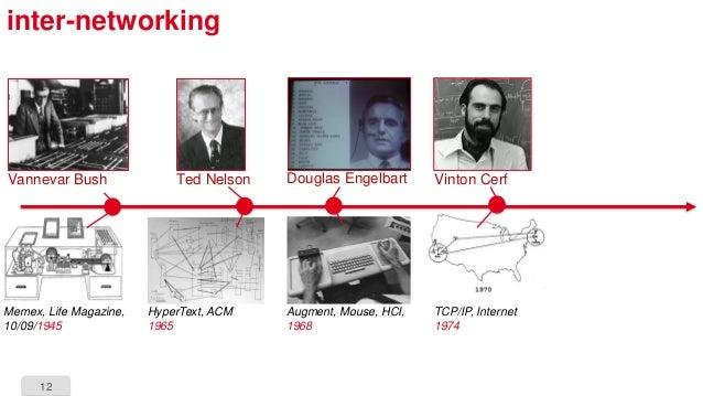 12 inter-networking Vannevar Bush Memex, Life Magazine, 10/09/1945 Douglas Engelbart Augment, Mouse, HCI, 1968 Ted Nelson ...