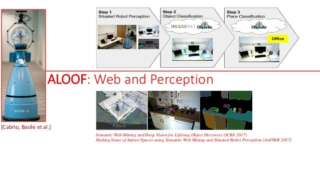 ALOOF: robots learning by reading on the Web  First Object Relation Knowledge Base: 46212 co-mentions, 49 tools, 14 rooms...