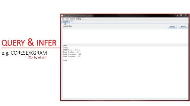 LDSCRIPT a Linked Data Script Language FUNCTION us:status(?x) { IF (EXISTS { ?x ex:hasSpouse ?y }  EXISTS { ?y ex:hasSpous...