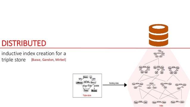 QUERY & INFER e.g. Gephi+CORESE/KGRAM