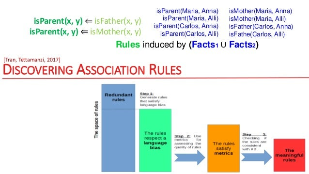 QUERY & INFER e.g. Licencia [Villata et al.]